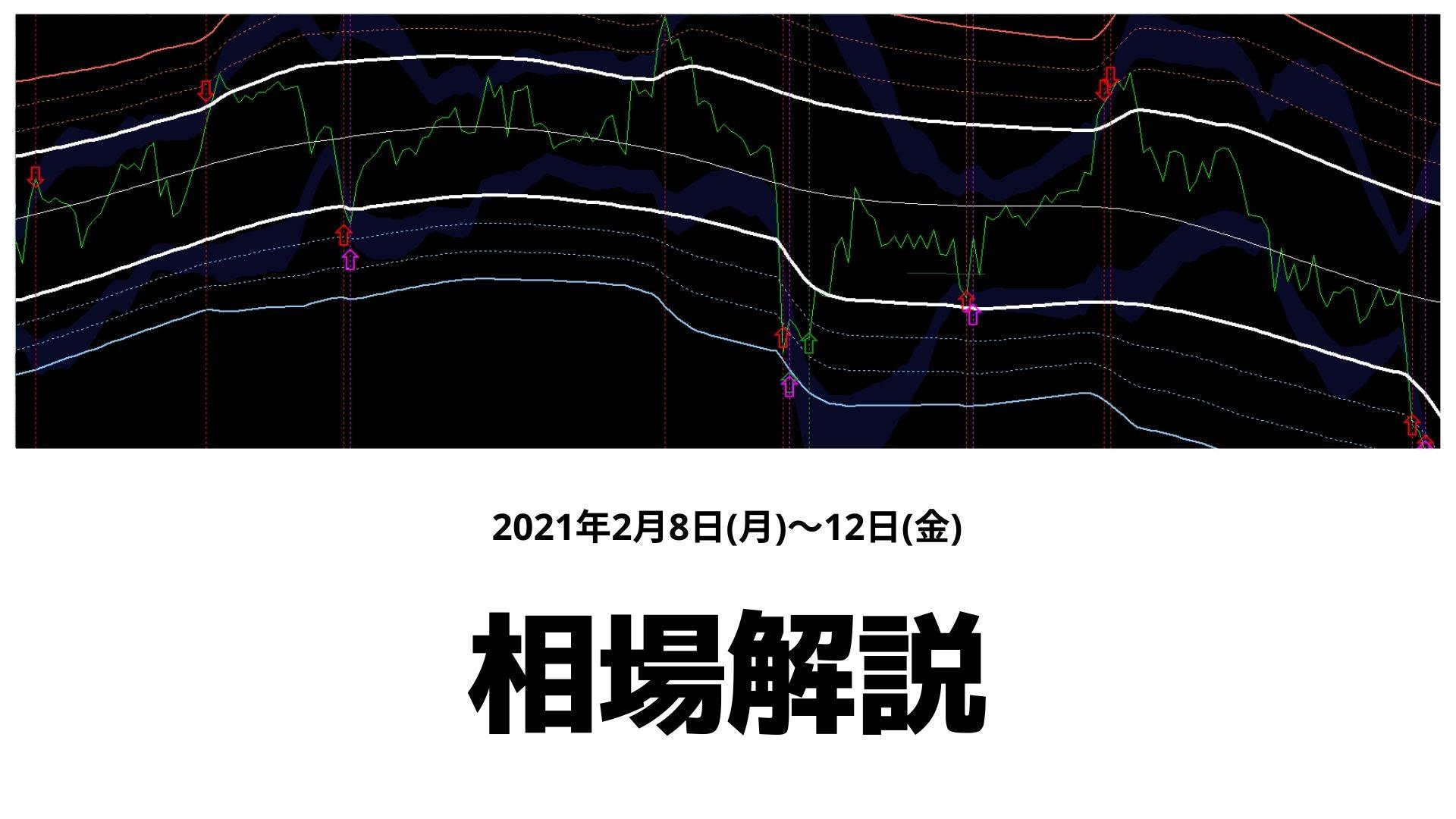 【相場解説】2/8(月)~12(金)